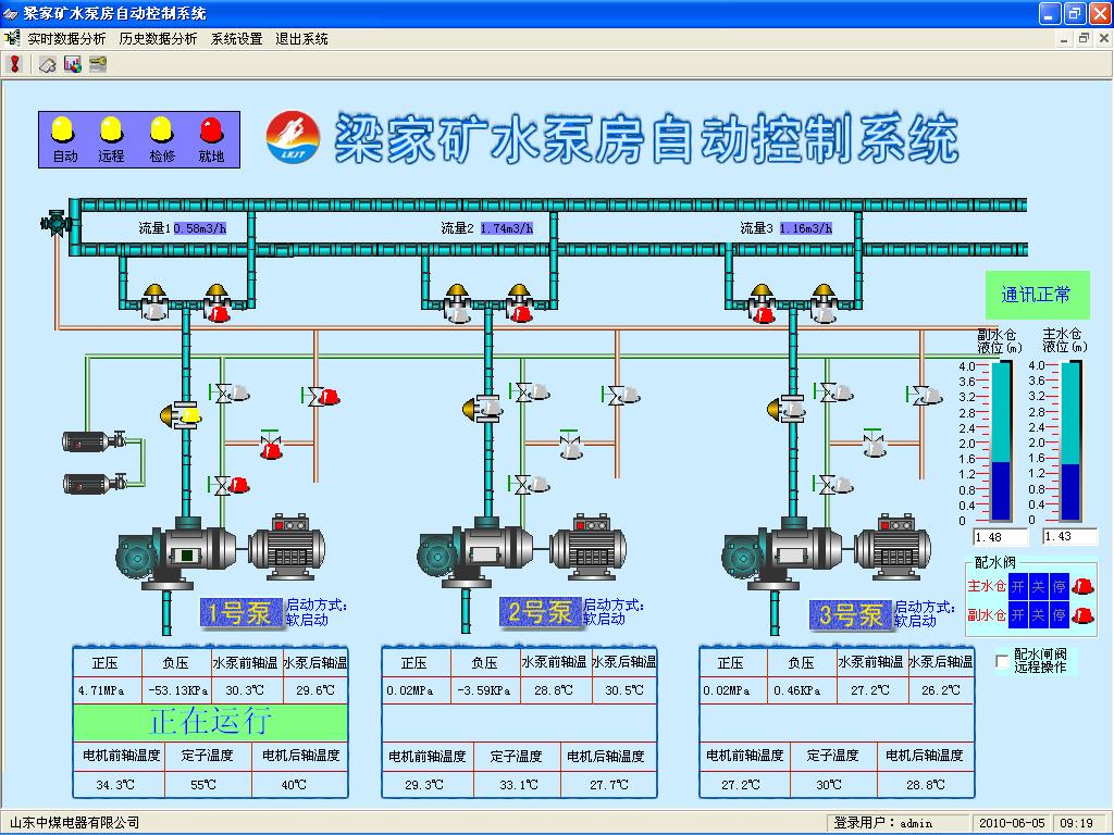 矿用泵房排水无人值守系统