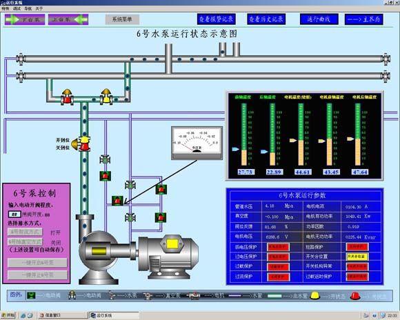 泵房排水远程控制系统